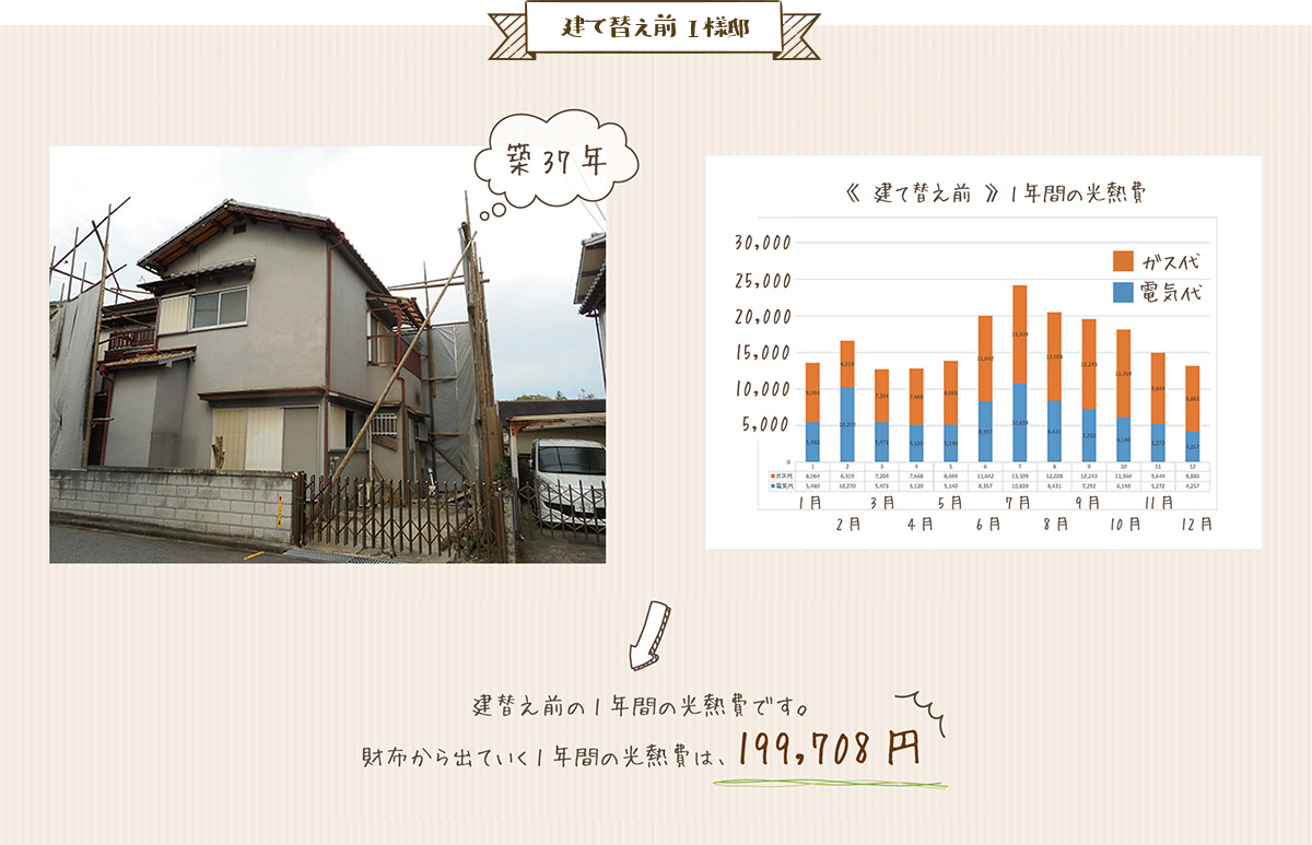 光熱費0円住宅