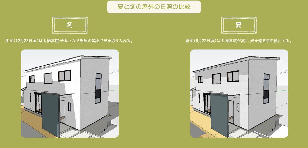 SEEDHOME:パッシブデザイン+ZEH(ゼロエネルギーハウス)