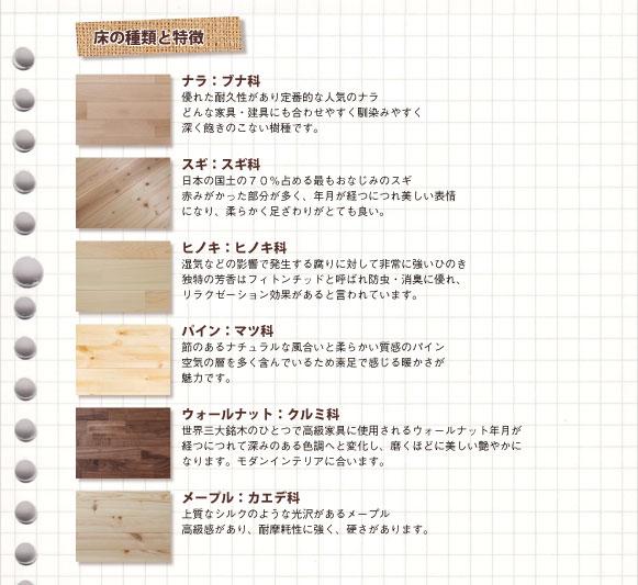 床の種類と特徴の説明